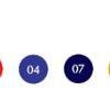 BiC Tri Stic Kugelschreiber - BiC Tri SticSchaftfarben