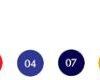 BiC Tri Stic Kugelschreiber - BiC Tri SticClipfarben