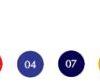 BiC Tri Stic Kugelschreiber - BiC Tri SticSpitzen Farben